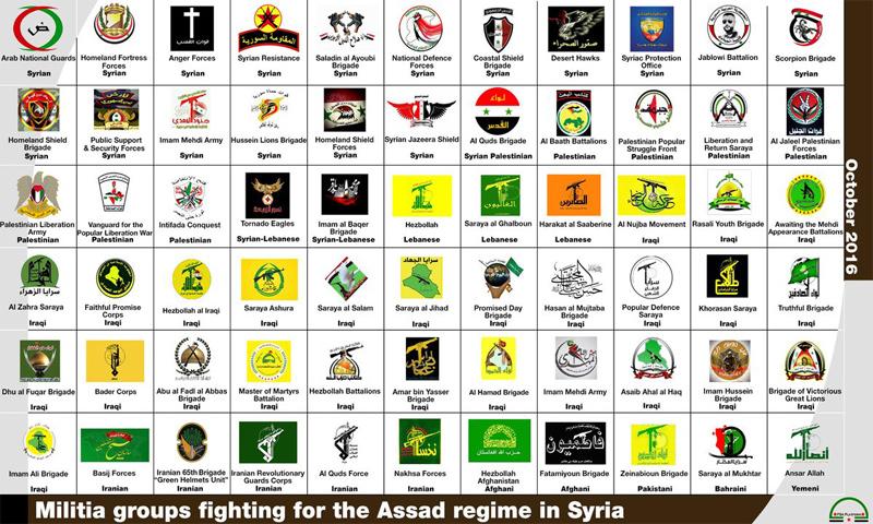 صورة باحث بريطاني: 66 ميليشيا تدافع عن بشار الأسد.. تعرف عليها