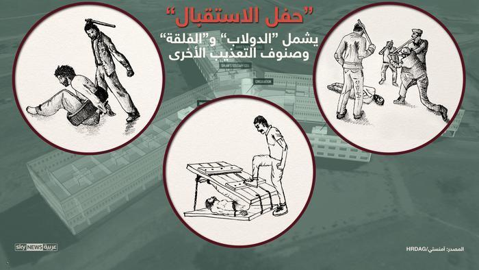 """صورة هل تنجح """"العفو الدولية"""" بايقاع الأسد في شر جرائمه؟"""