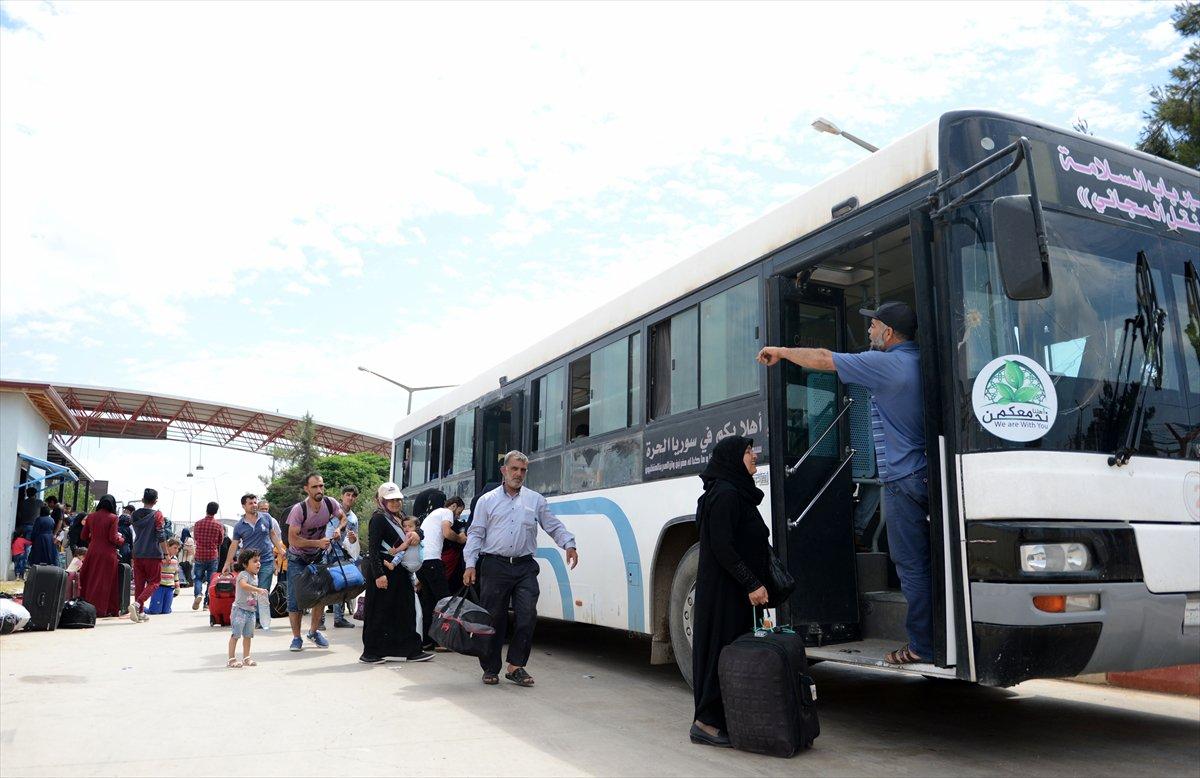صورة زيارة العيد..10% من سوريي تركيا لن يعودوا ثانية