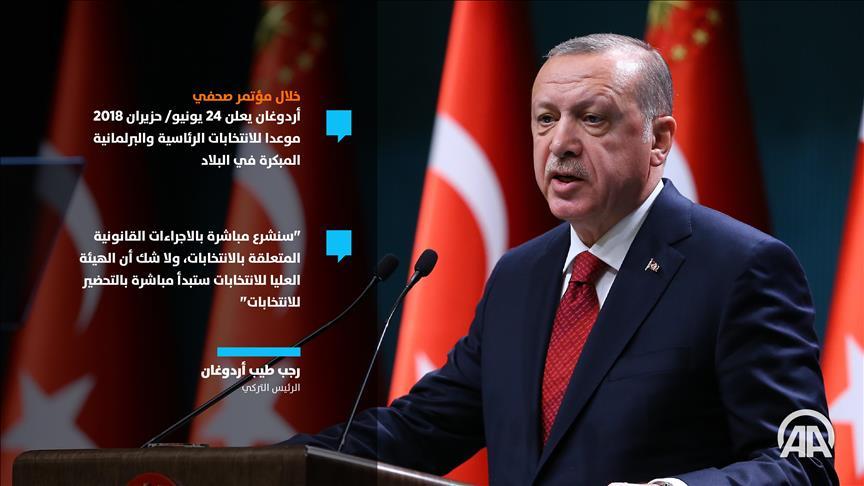 صورة أردوغان: انتخابات رئاسية وبرلمانية مبكرة