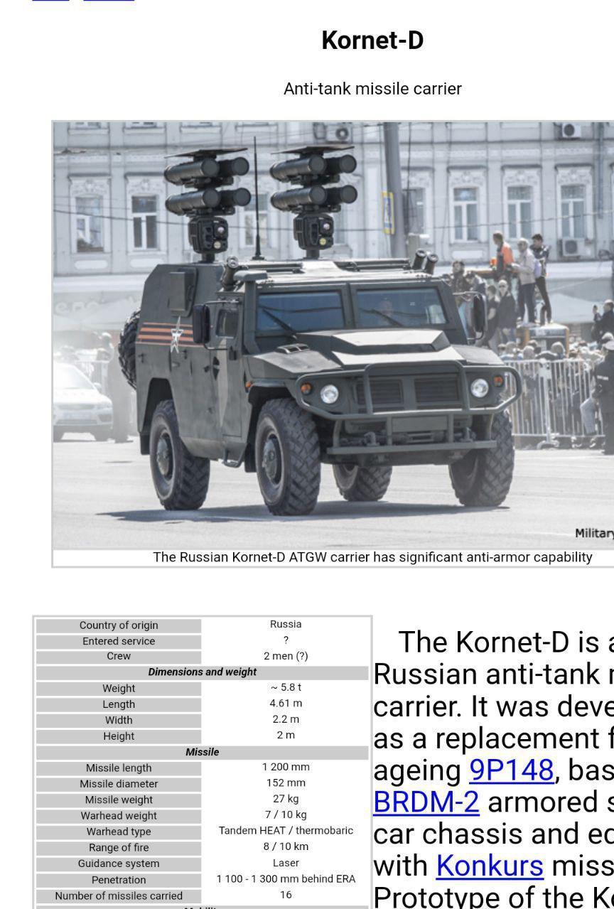 صورة ما هي صواريخ KORNET D التي بدأت قوات الأسد استخدامها؟