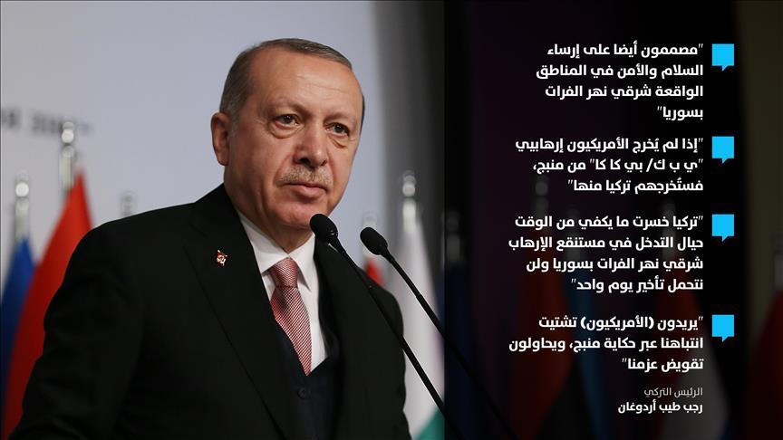 صورة توتر تركي أمريكي متصاعد.. وأردوغان يتوعد