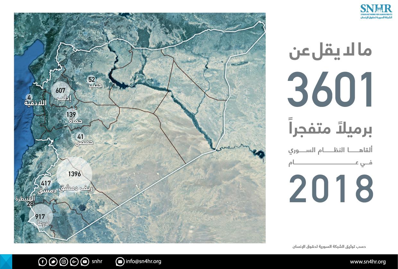 صورة 26500 برميلا متفجرا ألقته طائرات الأسد منذ التدخل الروسي