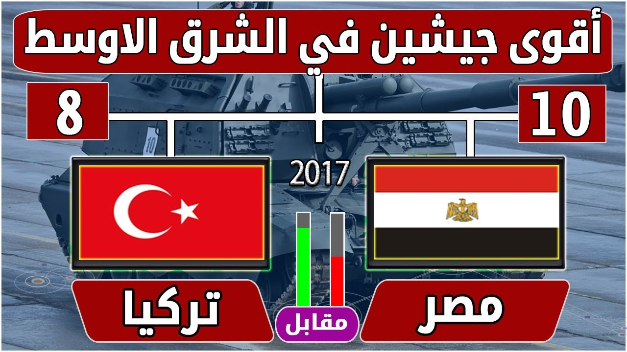 صورة مقارنة بين الجيشين التركي والمصري.. نتائج صادمة