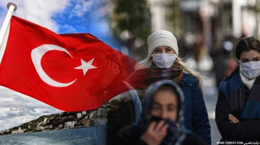 صورة هام للسوريين..جمعية تركية تطلق رابطا جديدا للتسجيل على المساعدات للعائلات الفقيرة