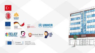 صورة تشمل السوريين ..جمعية اللاجئين تطلق ورش عمل خاصة بالأطفال والأمهات